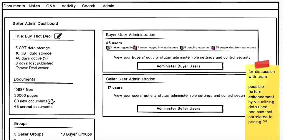 Wireframe image showing interface of dashboard review panel of legal software